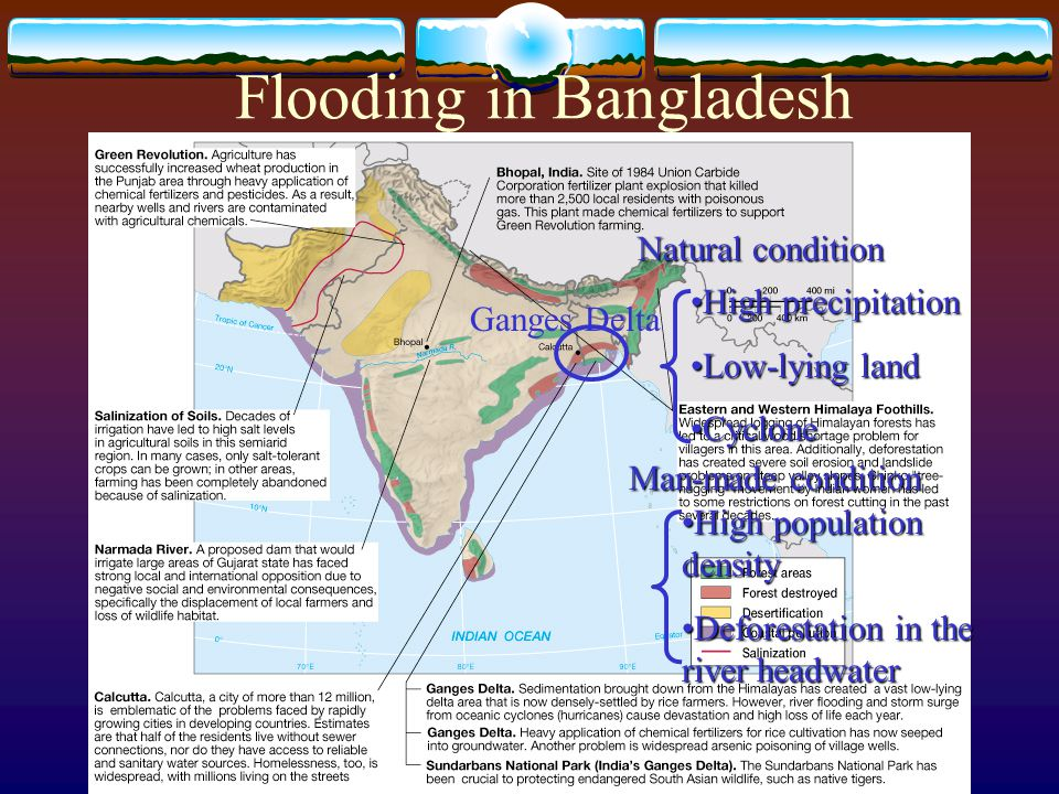 Flooding in Bangladesh High precipitationHigh precipitation Low-lying landLow-lying land CycloneCyclone Ganges Delta Natural condition Man-made condit