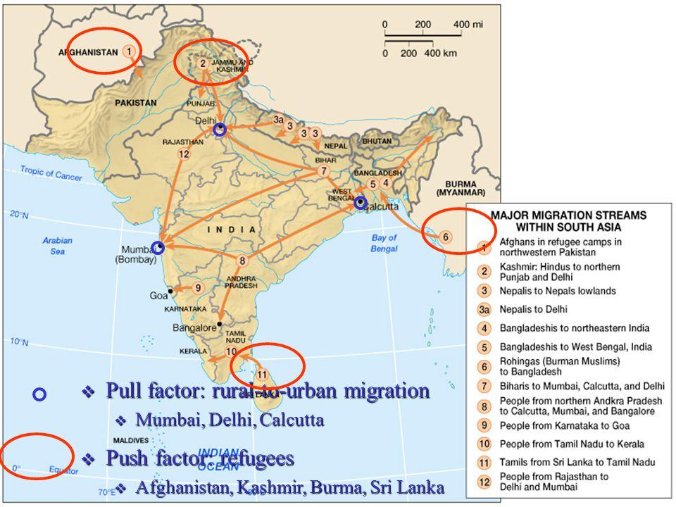  Pull factor: rural-to-urban migration  Mumbai, Delhi, Calcutta  Push factor: refugees  Afghanistan, Kashmir, Burma, Sri Lanka