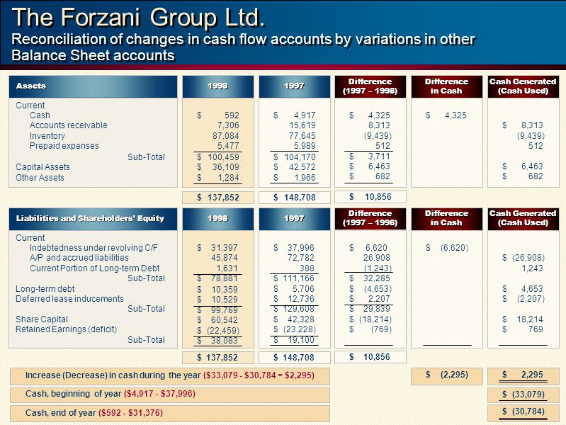 10 The Forzani Group Ltd.