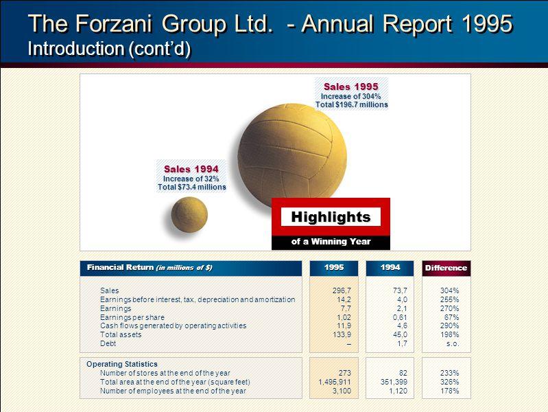 4 Increase of 32% Total $73.4 millions Sales 1994 Increase of 304% Total $196.7 millions Sales 1995 of a Winning Year Highlights Sales Earnings before
