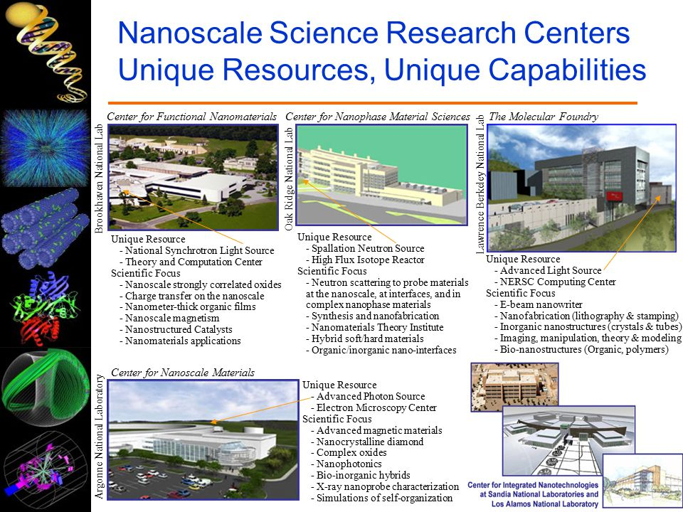 Nanoscale Science Research Centers Unique Resources, Unique Capabilities Unique Resource - National Synchrotron Light Source - Theory and Computation Center Scientific Focus - Nanoscale strongly correlated oxides - Charge transfer on the nanoscale - Nanometer-thick organic films - Nanoscale magnetism - Nanostructured Catalysts - Nanomaterials applications Brookhaven National Lab Center for Functional Nanomaterials Oak Ridge National Lab Center for Nanophase Material Sciences Unique Resource - Spallation Neutron Source - High Flux Isotope Reactor Scientific Focus - Neutron scattering to probe materials at the nanoscale, at interfaces, and in complex nanophase materials - Synthesis and nanofabrication - Nanomaterials Theory Institute - Hybrid soft/hard materials - Organic/inorganic nano-interfaces Lawrence Berkeley National Lab The Molecular Foundry Argonne National Laboratory Center for Nanoscale Materials Unique Resource - Advanced Photon Source - Electron Microscopy Center Scientific Focus - Advanced magnetic materials - Nanocrystalline diamond - Complex oxides - Nanophotonics - Bio-inorganic hybrids - X-ray nanoprobe characterization - Simulations of self-organization Unique Resource - Advanced Light Source - NERSC Computing Center Scientific Focus - E-beam nanowriter - Nanofabrication (lithography & stamping) - Inorganic nanostructures (crystals & tubes) - Imaging, manipulation, theory & modeling - Bio-nanostructures (Organic, polymers)