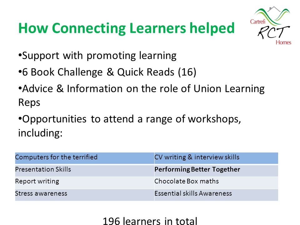 How Connecting Learners helped Support with promoting learning 6 Book Challenge & Quick Reads (16) Advice & Information on the role of Union Learning Reps Opportunities to attend a range of workshops, including: 196 learners in total Computers for the terrifiedCV writing & interview skills Presentation SkillsPerforming Better Together Report writingChocolate Box maths Stress awarenessEssential skills Awareness