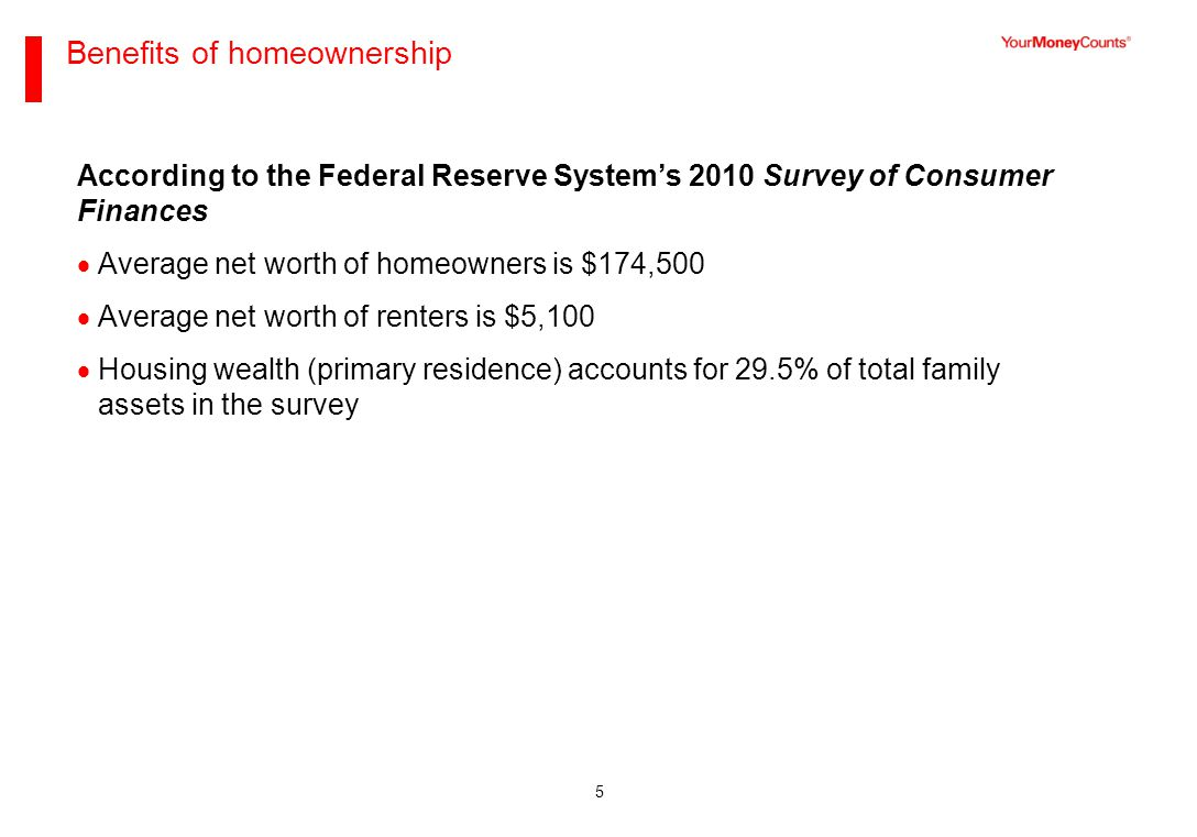 5 Benefits of homeownership According to the Federal Reserve System's 2010 Survey of Consumer Finances  Average net worth of homeowners is $174,500  Average net worth of renters is $5,100  Housing wealth (primary residence) accounts for 29.5% of total family assets in the survey