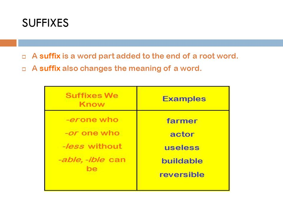 SUFFIXES  A suffix is a word part added to the end of a root word.
