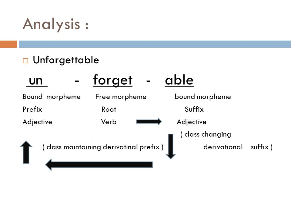Analysis :  Unforgettable un - forget - able Bound morpheme Free morpheme bound morpheme Prefix Root Suffix Adjective Verb Adjective ( class changing ( class maintaining derivatinal prefix ) derivational suffix )