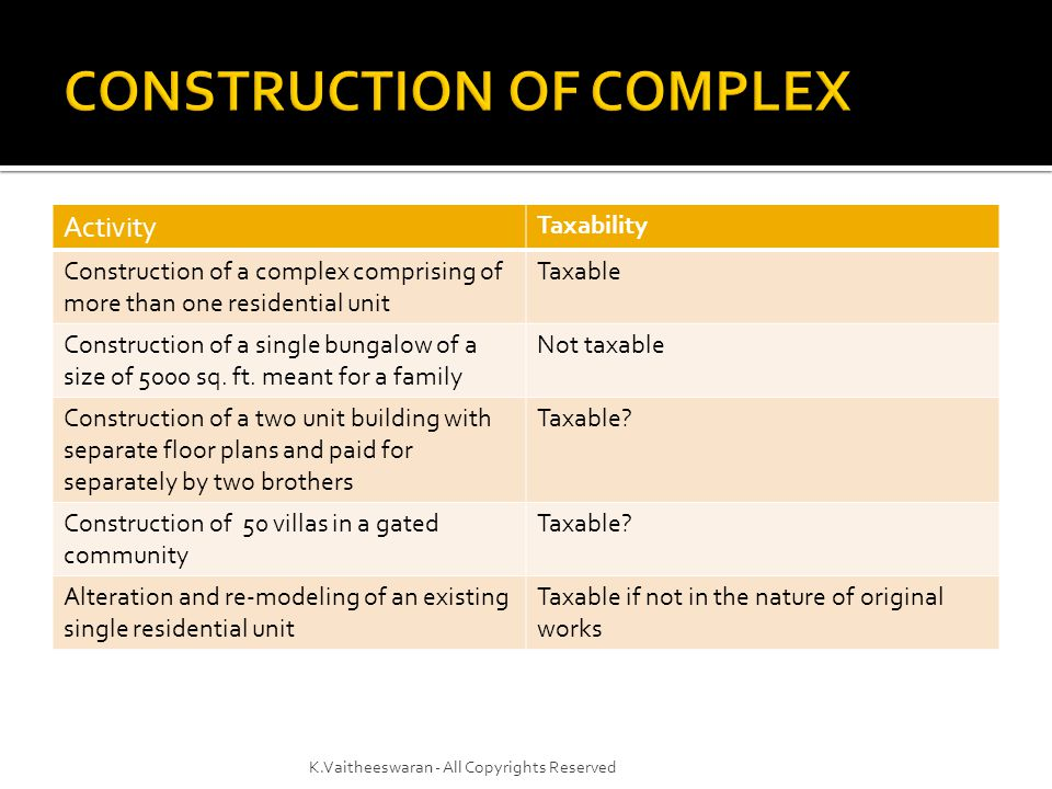 DESCRIPTION OF TAXABLE SERVICE PERCENTAGECONDITIONS Construction of a complex, building, civil structure or a part thereof, intended for a sale to a buyer, wholly or partly except where entire consideration is received after issuance of completion certificate by the competent authority.