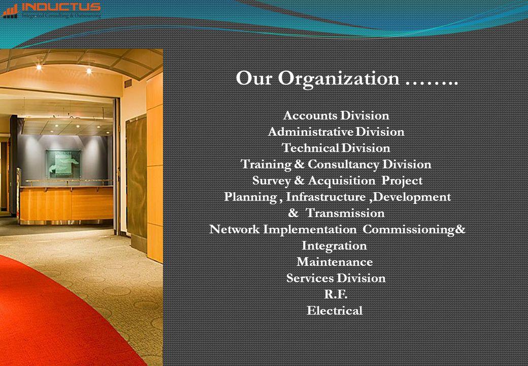 Our Organization ……..