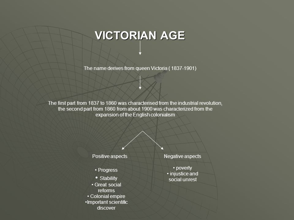 VICTORIAN AGE The name derives from queen Victoria ( 1837-1901) The first part from 1837 to 1860 was characterised from the industrial revolution, the second part from 1860 from about 1900 was characterized from the expansion of the English colonialism Positive aspectsNegative aspects Progress Stability Great social reforms Colonial empire Important scientific discover poverty injustice and social unrest