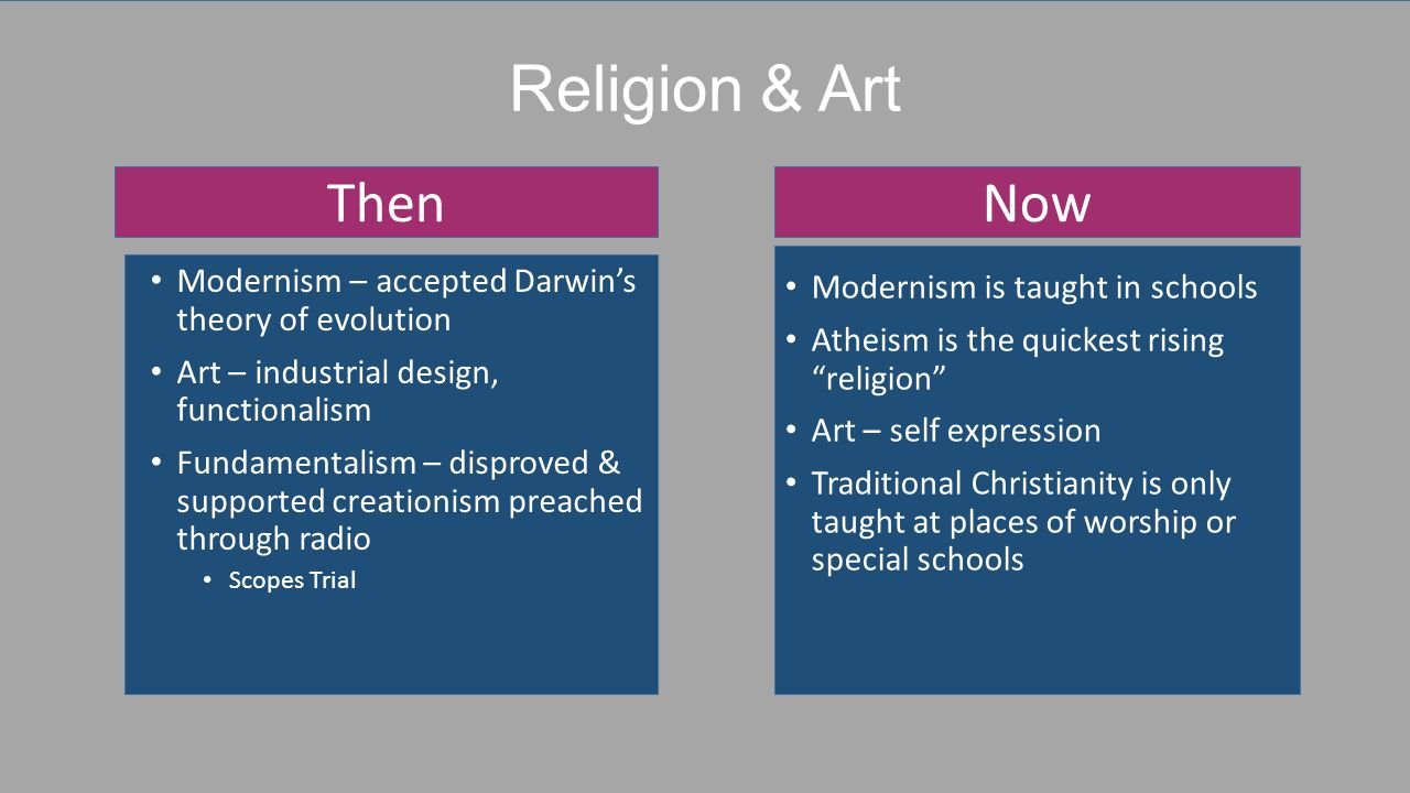 "Religion & Art Modernism is taught in schools Atheism is the quickest rising ""religion"" Art – self expression Traditional Christianity is only taught"
