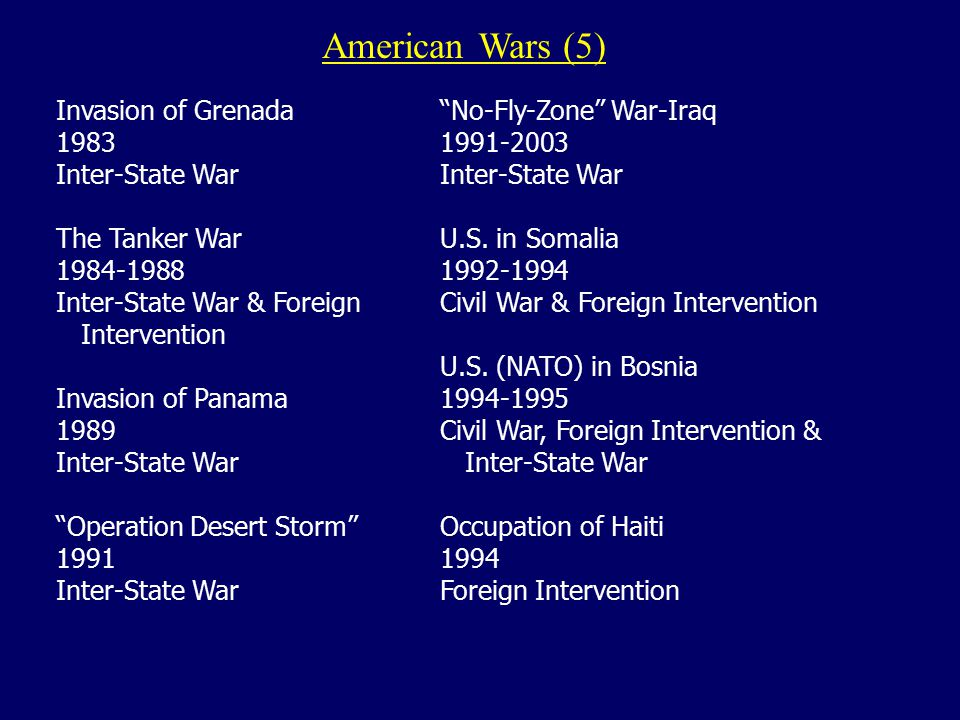 American Wars (4) The Korean WarThe Mayaguez Rescue Operation 1950-1953May 1975 Inter-State WarInter-State Conflict The Vietnam WarIranian Hostage Rescue- Desert One 1956-1975April 1980 Civil War, Inter-State WarInter-State Conflict U.S.