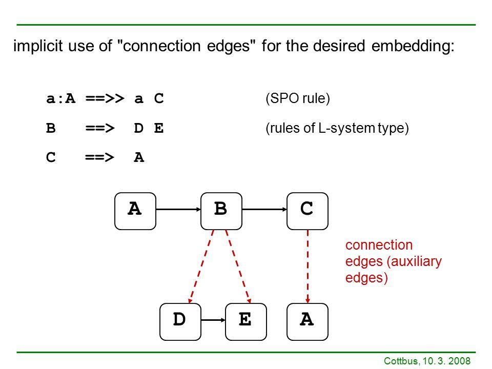 ABC DEA connection edges (auxiliary edges) Cottbus, 10.