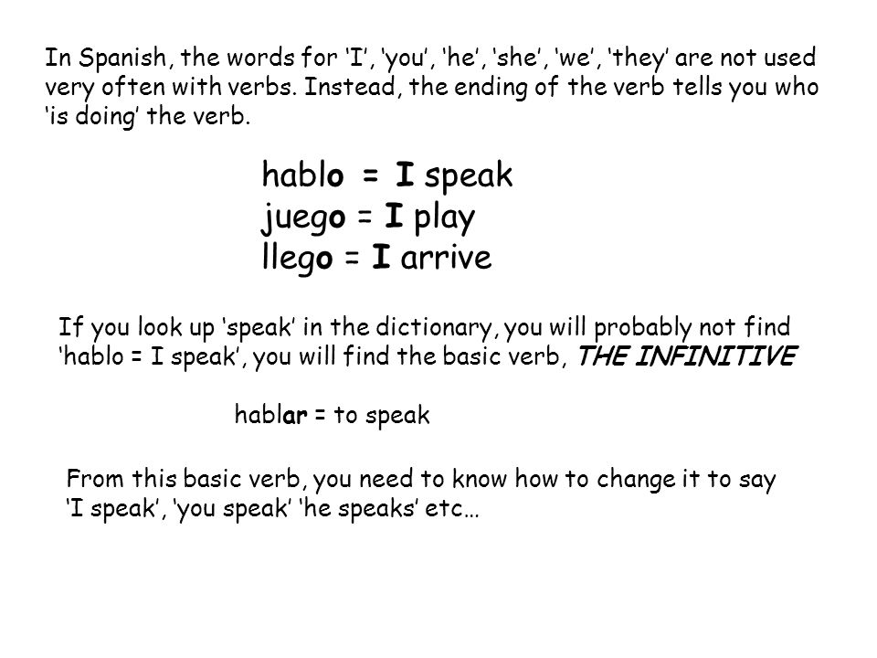 In Spanish, the words for 'I', 'you', 'he', 'she', 'we', 'they' are not used very often with verbs. Instead, the ending of the verb tells you who 'is