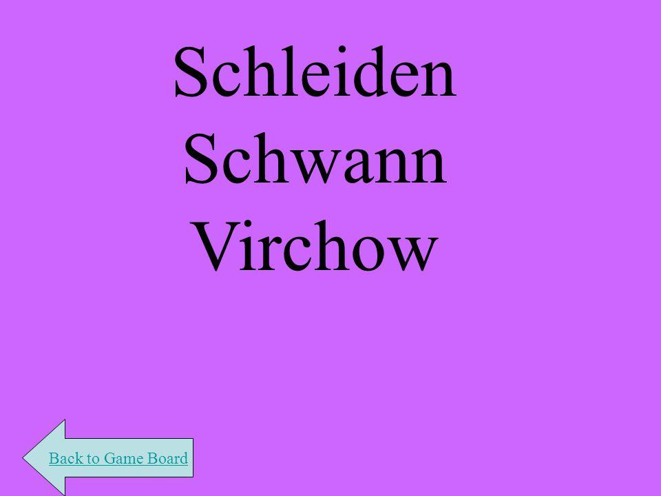 Schleiden Schwann Virchow Back to Game Board