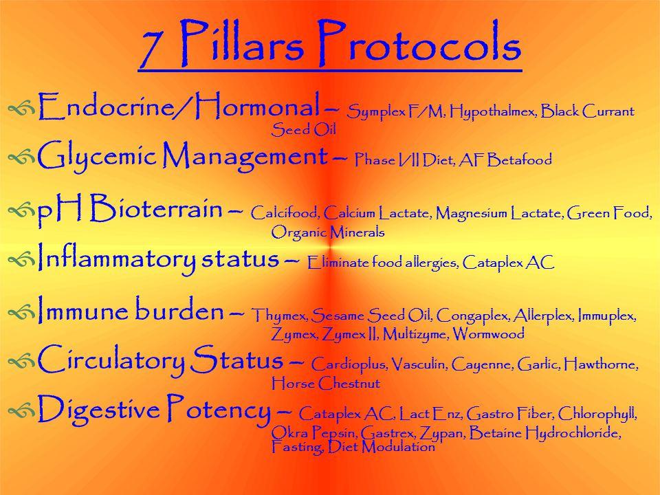 7 Pillars Protocols  Endocrine/Hormonal – Symplex F/M, Hypothalmex, Black Currant Seed Oil  Glycemic Management – Phase I/II Diet, AF Betafood  pH Bioterrain – Calcifood, Calcium Lactate, Magnesium Lactate, Green Food, Organic Minerals  Inflammatory status – Eliminate food allergies, Cataplex AC  Immune burden – Thymex, Sesame Seed Oil, Congaplex, Allerplex, Immuplex, Zymex, Zymex II, Multizyme, Wormwood  Circulatory Status – Cardioplus, Vasculin, Cayenne, Garlic, Hawthorne, Horse Chestnut  Digestive Potency – Cataplex AC, Lact Enz, Gastro Fiber, Chlorophyll, Okra Pepsin, Gastrex, Zypan, Betaine Hydrochloride, Fasting, Diet Modulation