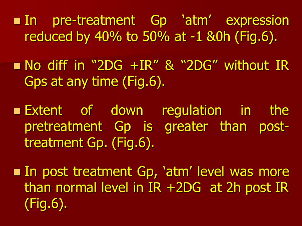 In pre-treatment Gp 'atm' expression reduced by 40% to 50% at -1 &0h (Fig.6).