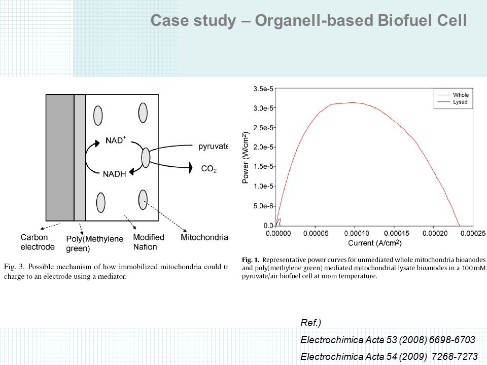 Case study – Organell-based Biofuel Cell Ref.) Electrochimica Acta 53 (2008) 6698-6703 Electrochimica Acta 54 (2009) 7268-7273