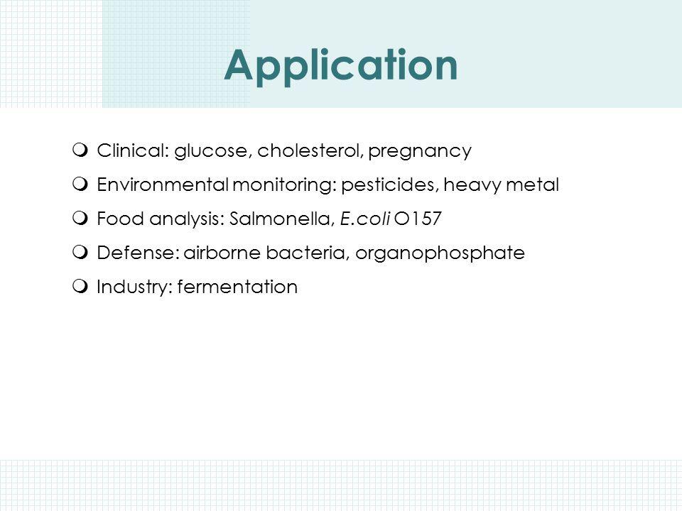 Application  Clinical: glucose, cholesterol, pregnancy  Environmental monitoring: pesticides, heavy metal  Food analysis: Salmonella, E.coli O157 