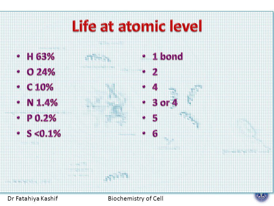 Biochemistry of CellDr Fatahiya Kashif 1 bond 2 4 3 or 4 5 6