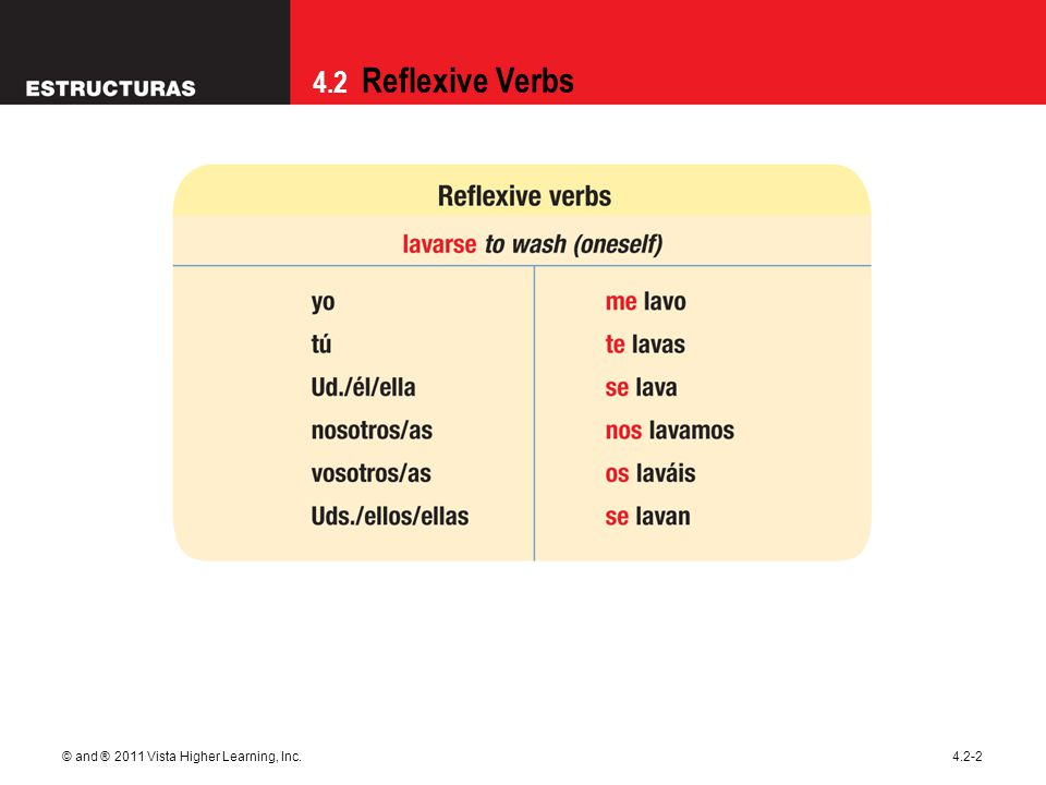 4.2 Reflexive Verbs © and ® 2011 Vista Higher Learning, Inc.4.2-2