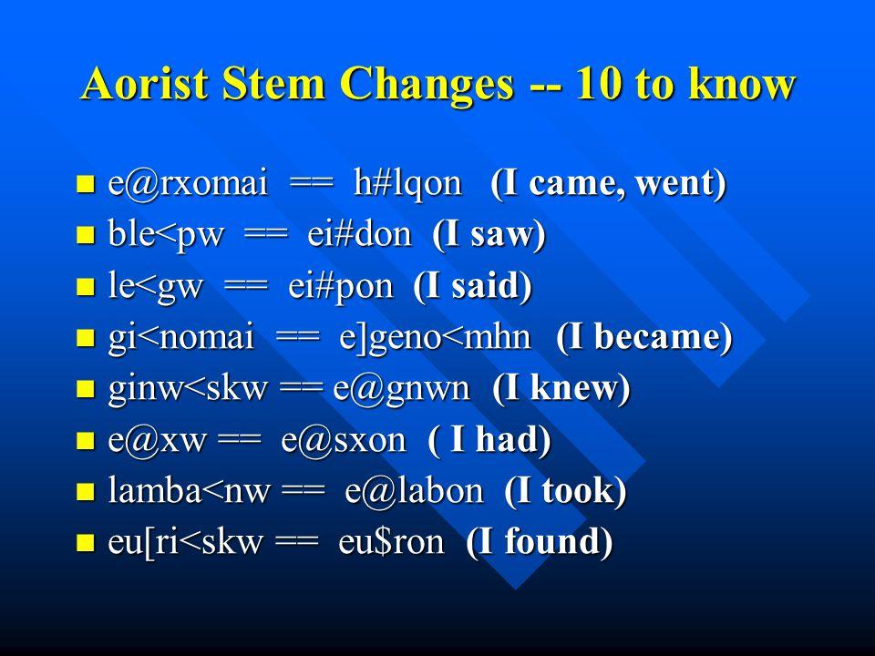 Aorist Stem Changes -- 10 to know e@rxomai == h#lqon (I came, went) e@rxomai == h#lqon (I came, went) ble<pw == ei#don (I saw) ble<pw == ei#don (I saw) le<gw == ei#pon (I said) le<gw == ei#pon (I said) gi<nomai == e]geno<mhn (I became) gi<nomai == e]geno<mhn (I became) ginw<skw == e@gnwn (I knew) ginw<skw == e@gnwn (I knew) e@xw == e@sxon ( I had) e@xw == e@sxon ( I had) lamba<nw == e@labon (I took) lamba<nw == e@labon (I took) eu[ri<skw == eu$ron (I found) eu[ri<skw == eu$ron (I found)