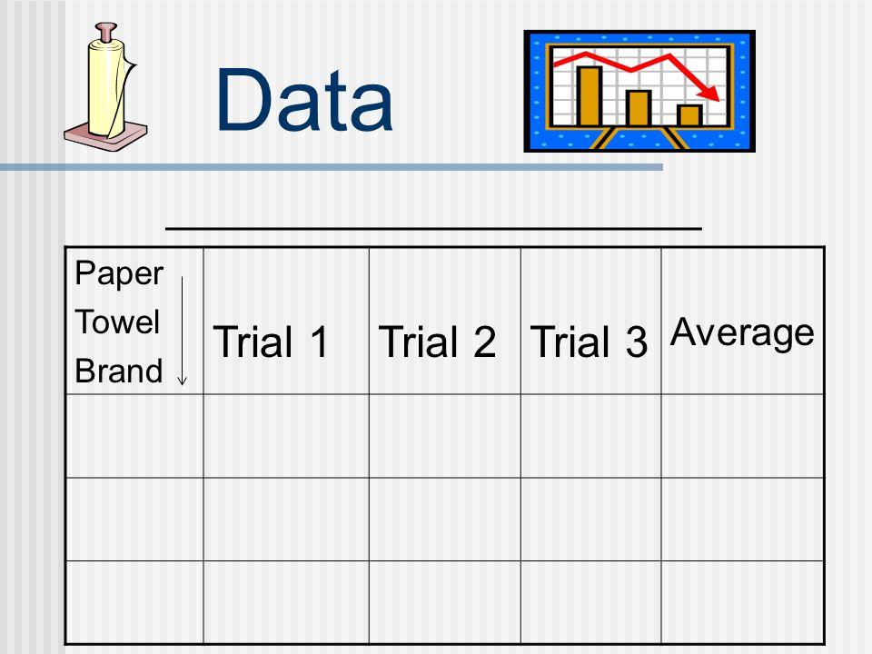 Data ______________________ Paper Towel Brand Trial 1Trial 2Trial 3 Average