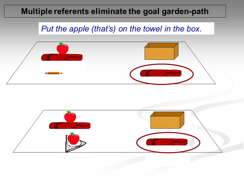 Put the apple (that's) on the towel in the box. Multiple referents eliminate the goal garden-path