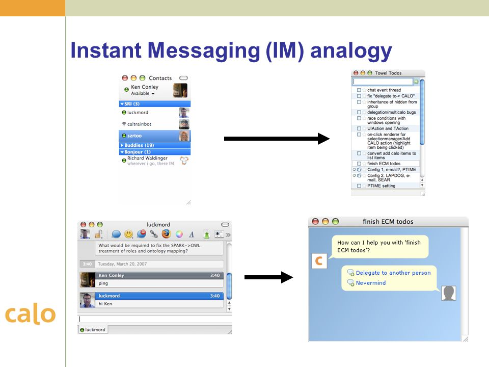 Instant Messaging (IM) analogy