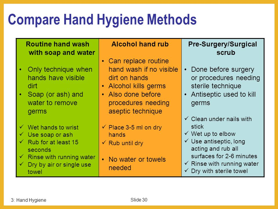 3: Hand Hygiene Slide 29 How is the Surgical Hand Scrub Different ? The hands are wet and washed up to the elbow A nail file is used to clean under th