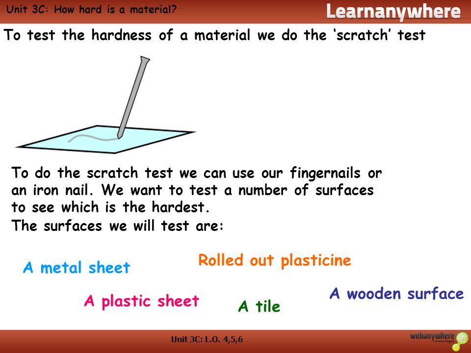 Unit 3C: L.O. 4,5,6 Unit 3C: How hard is a material.