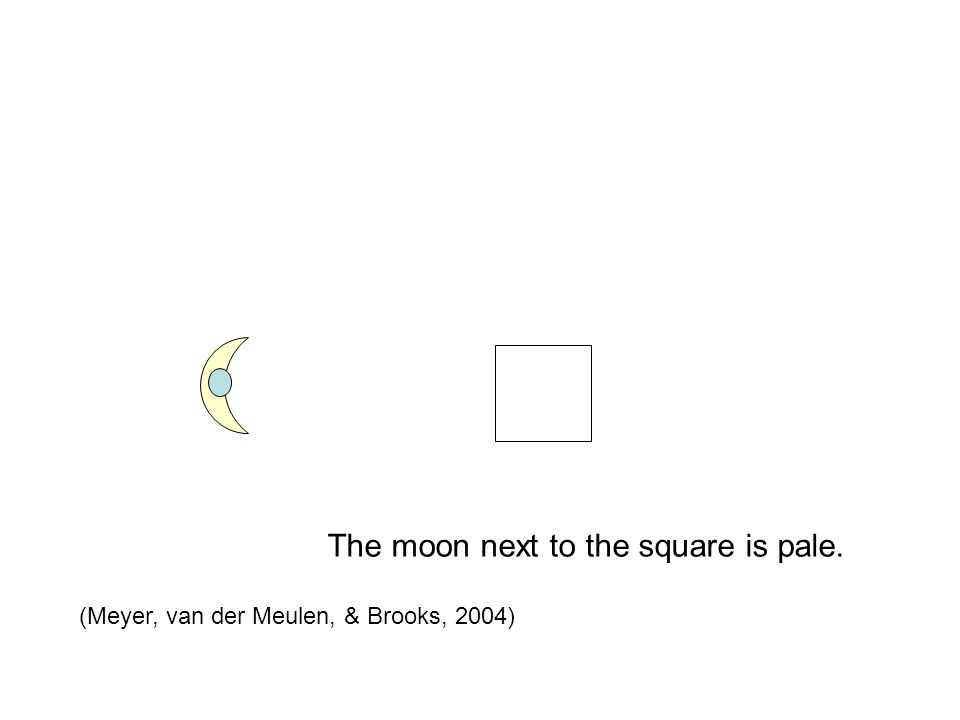 The moon next to the square is pale. (Meyer, van der Meulen, & Brooks, 2004)