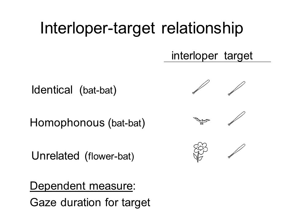 Interloper-target relationship Identical ( bat-bat ) Homophonous ( bat-bat ) Unrelated ( flower-bat) Dependent measure: Gaze duration for target inter