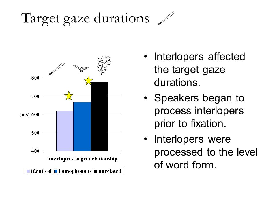 Interlopers affected the target gaze durations. Speakers began to process interlopers prior to fixation. Interlopers were processed to the level of wo