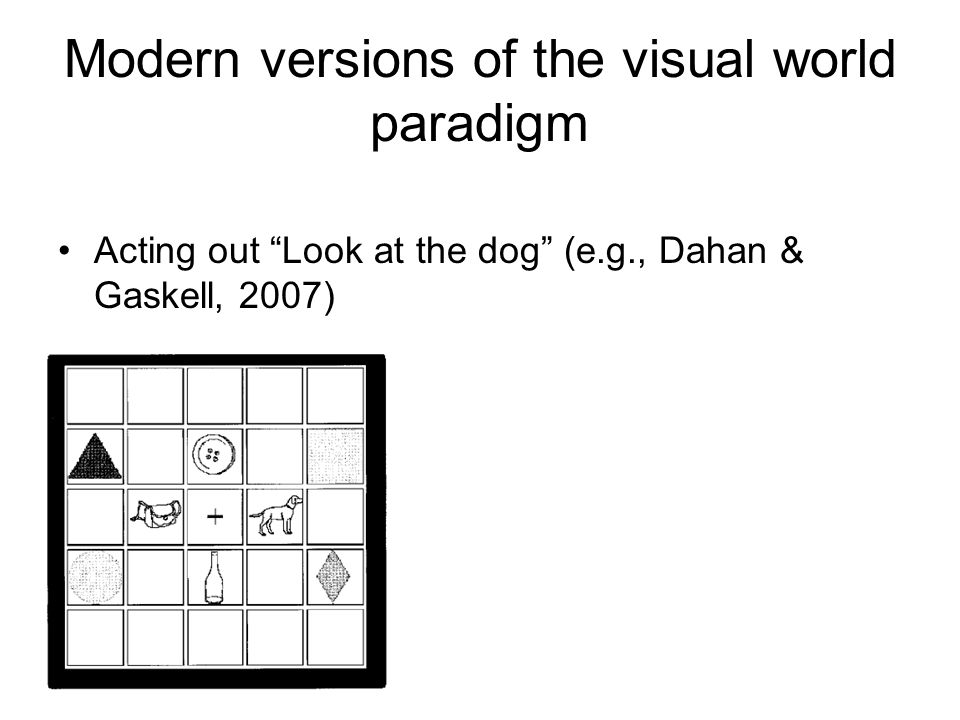 Modern versions of the visual world paradigm Acting out Look at the dog (e.g., Dahan & Gaskell, 2007)