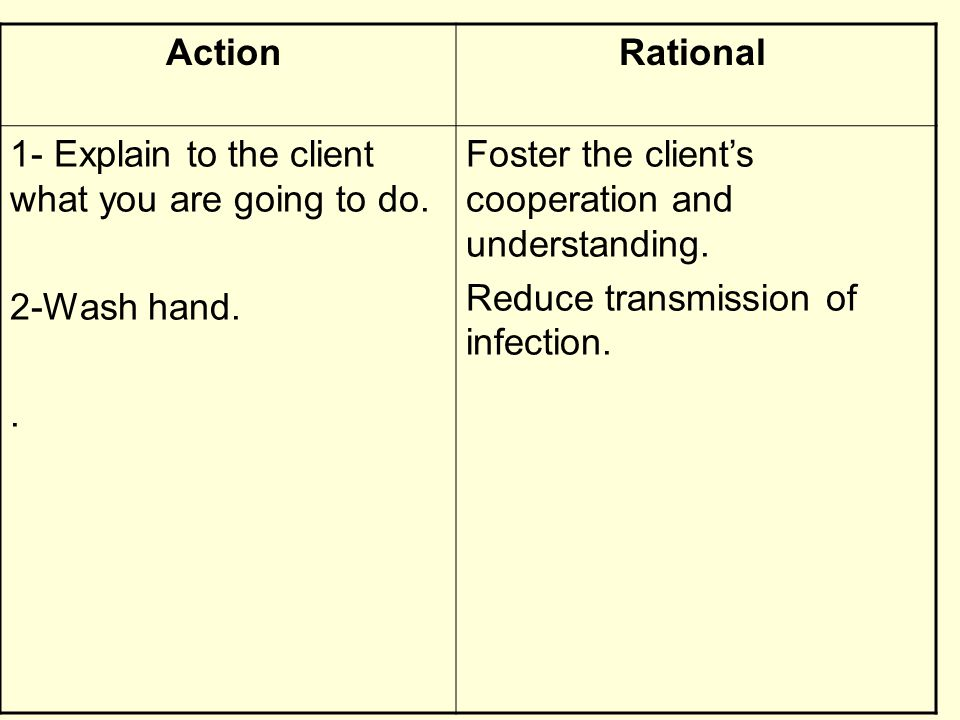 RationalAction Foster the client's cooperation and understanding. Reduce transmission of infection. 1- Explain to the client what you are going to do.