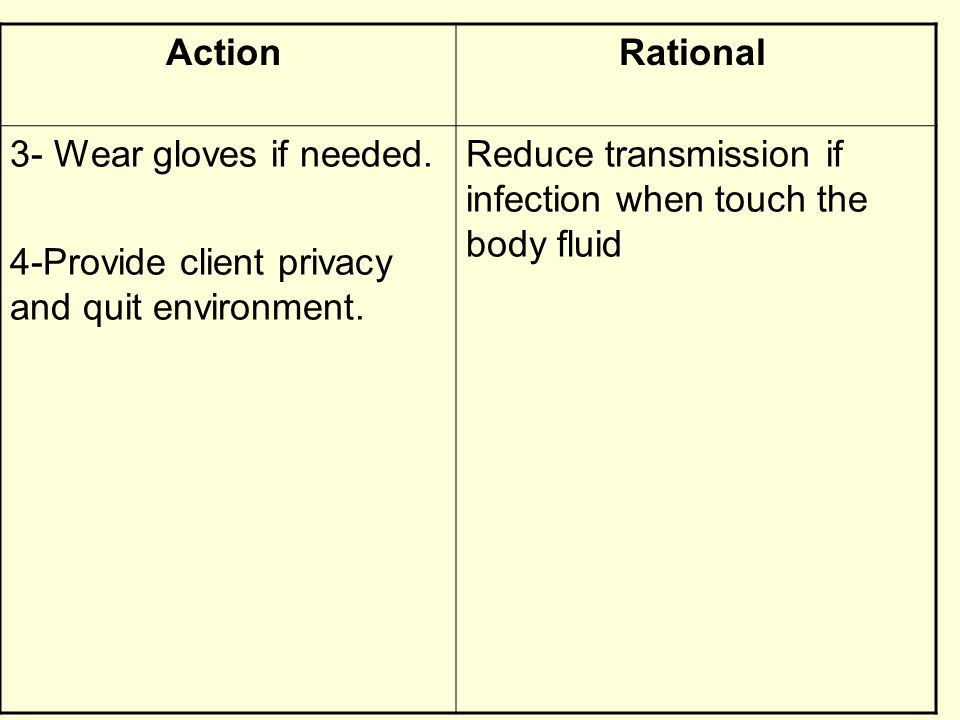 RationalAction Reduce transmission if infection when touch the body fluid 3- Wear gloves if needed. 4-Provide client privacy and quit environment.