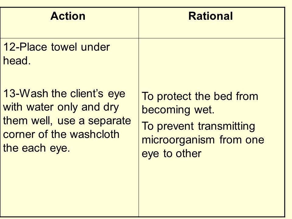 RationalAction To protect the bed from becoming wet. To prevent transmitting microorganism from one eye to other 12-Place towel under head. 13-Wash th
