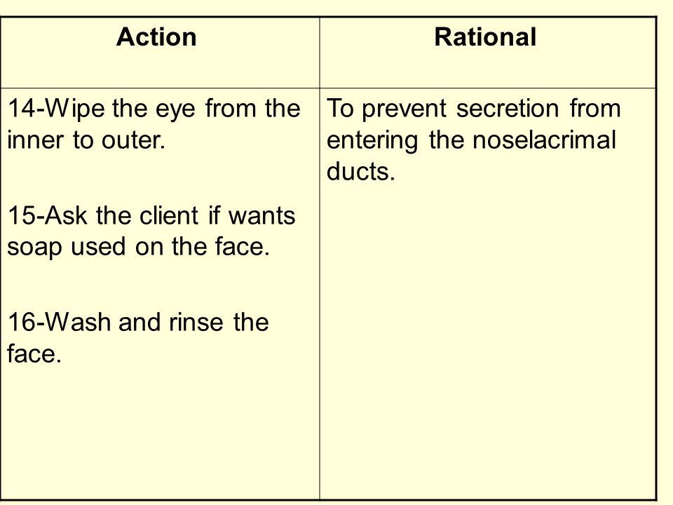 RationalAction To prevent secretion from entering the noselacrimal ducts. 14-Wipe the eye from the inner to outer. 15-Ask the client if wants soap use