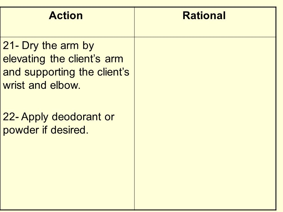 RationalAction 21- Dry the arm by elevating the client's arm and supporting the client's wrist and elbow. 22- Apply deodorant or powder if desired.