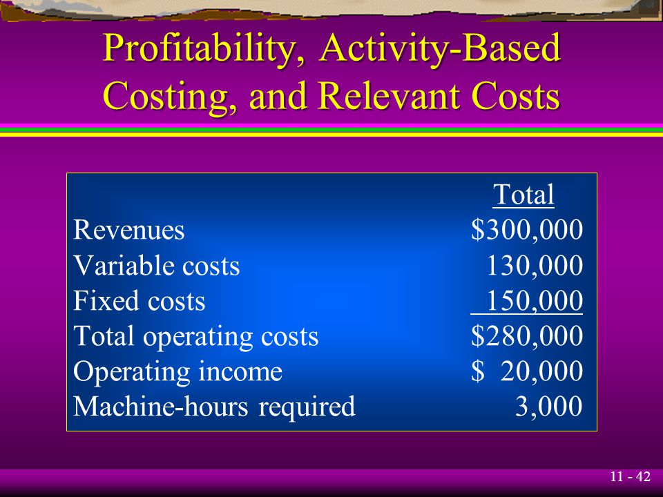 11 - 42 Profitability, Activity-Based Costing, and Relevant Costs Total Revenues$300,000 Variable costs 130,000 Fixed costs 150,000 Total operating co