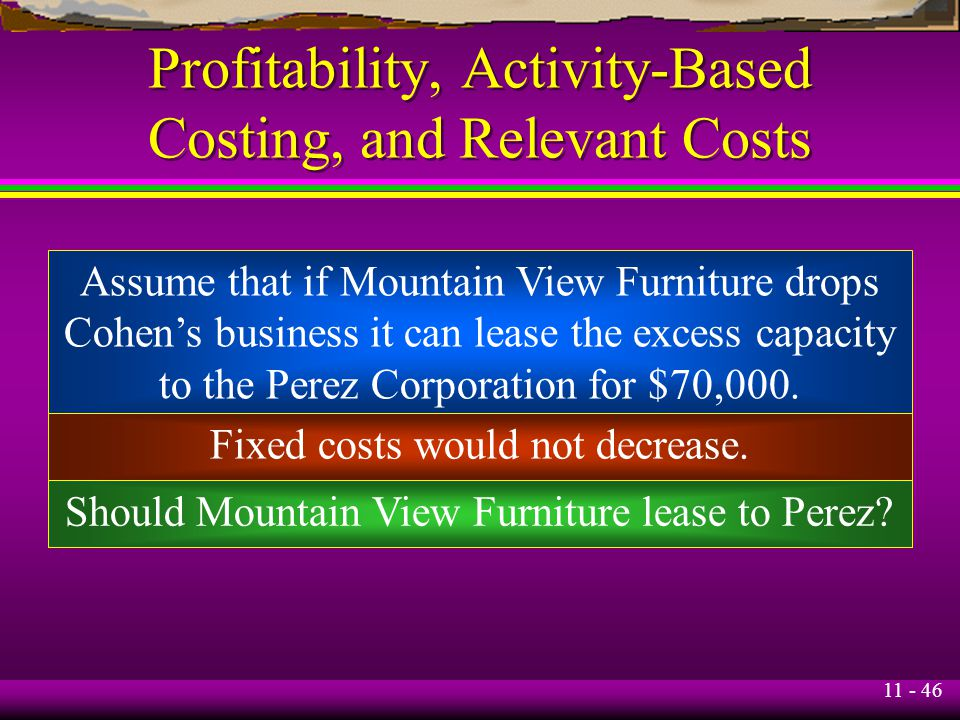 11 - 46 Profitability, Activity-Based Costing, and Relevant Costs Assume that if Mountain View Furniture drops Cohen's business it can lease the exces