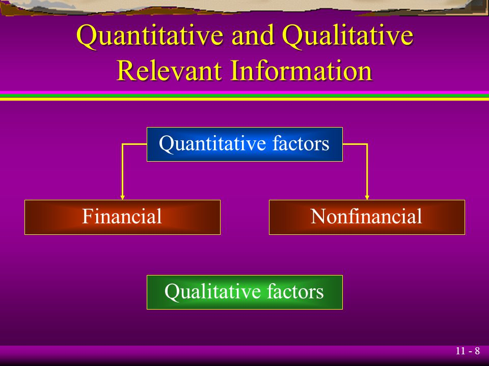 11 - 8 Quantitative and Qualitative Relevant Information Quantitative factors FinancialNonfinancial Qualitative factors