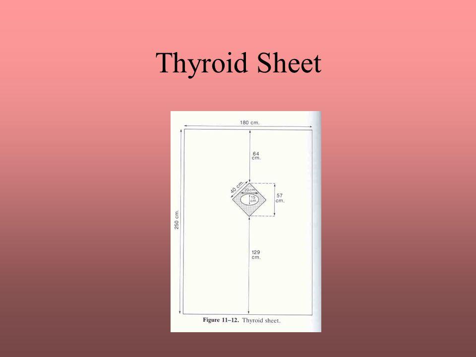 Thyroid Sheet
