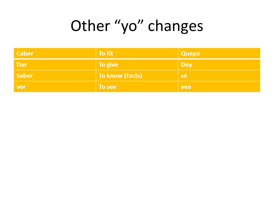 Stem changing boot verbs Nosotros doesn't change E-ie verbsE-I verbs 1.Entender-to understand1.