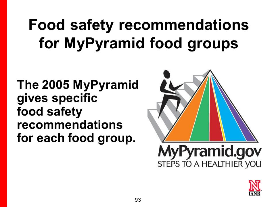 92 Contents - Signs, symptoms, vulnerable populations - Key recommendations - MyPyramid food group recommendations - Signs, symptoms, vulnerable popul