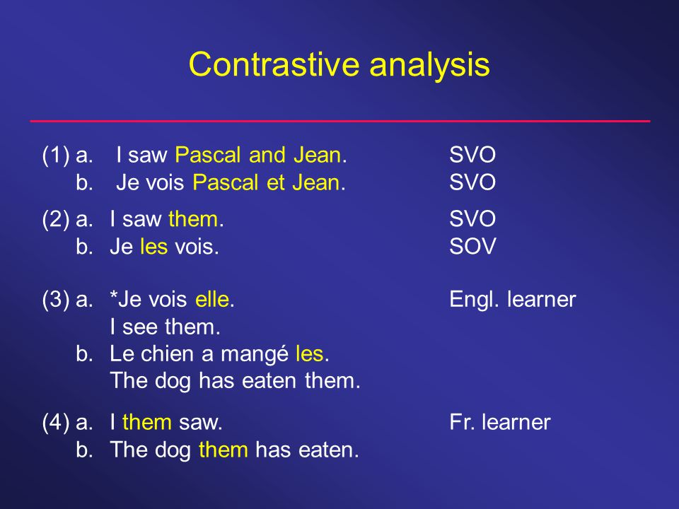 Contrastive analysis (1)a. I saw Pascal and Jean.SVO b.