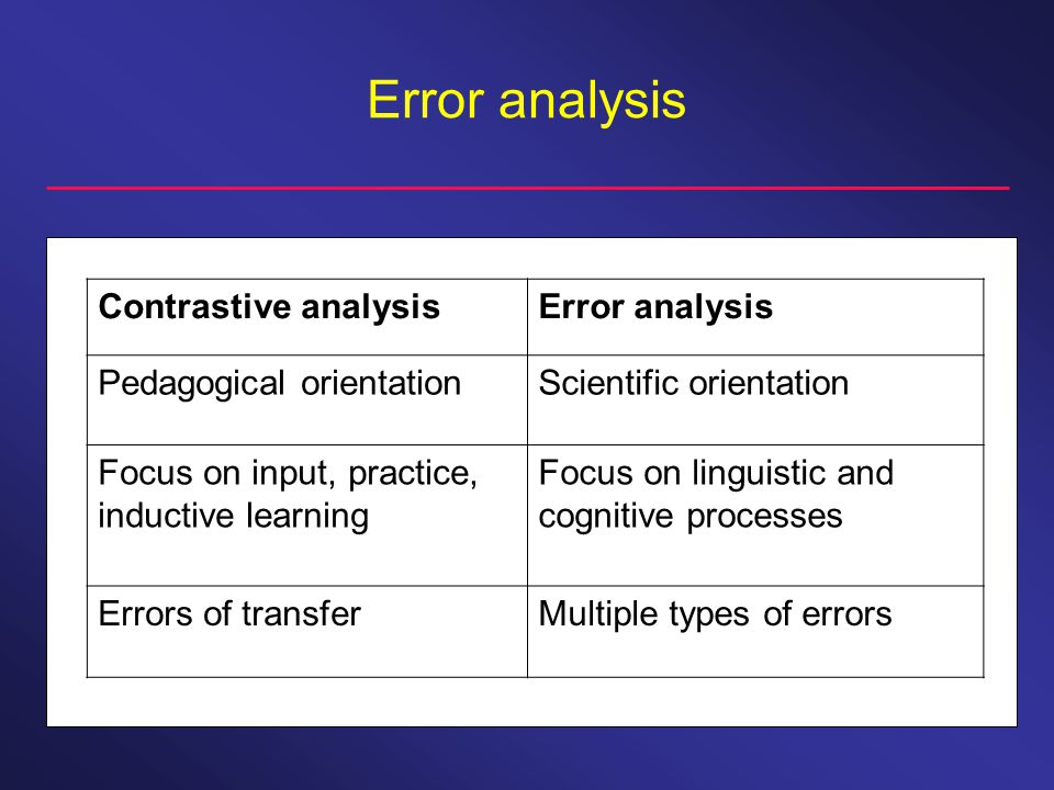 Error analysis Contrastive analysisError analysis Pedagogical orientationScientific orientation Focus on input, practice, inductive learning Focus on linguistic and cognitive processes Errors of transferMultiple types of errors