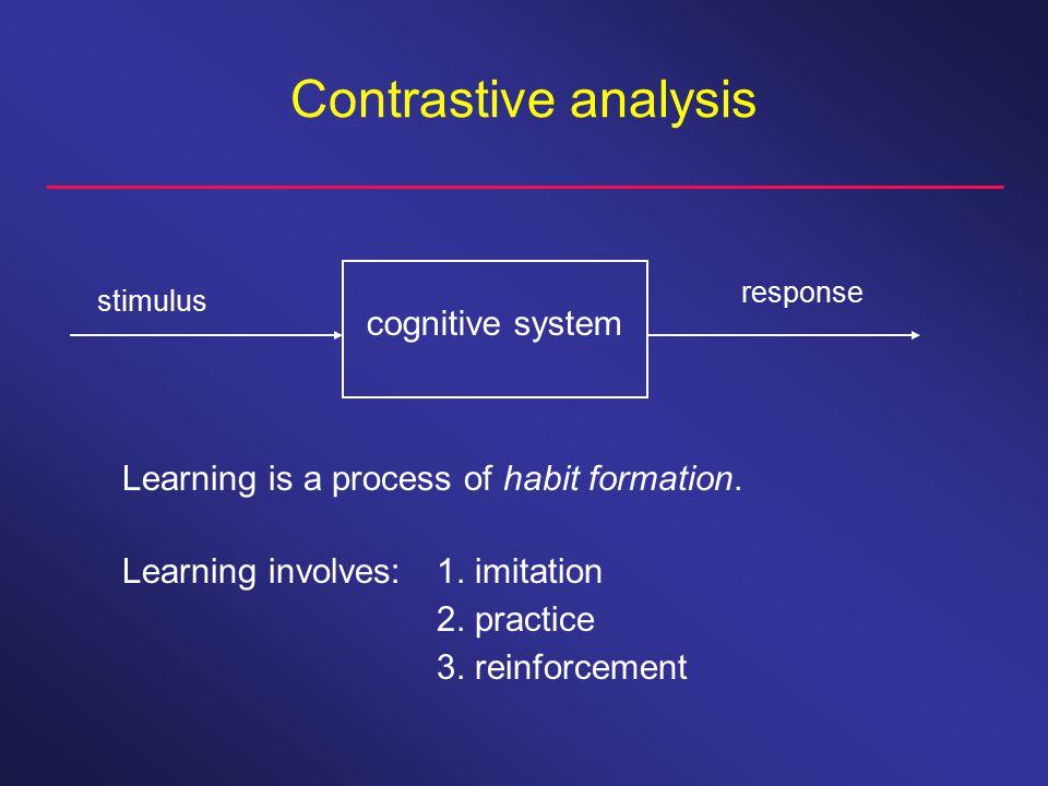 Contrastive analysis Learning involves: 1. imitation 2.