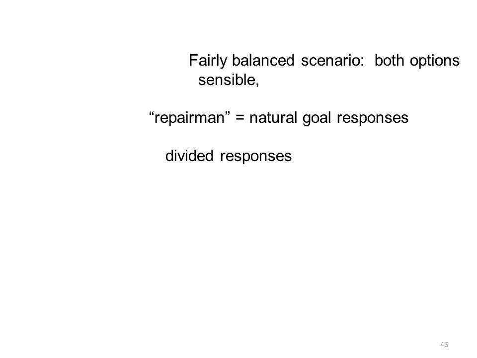 46 Fairly balanced scenario: both options sensible, repairman = natural goal responses divided responses