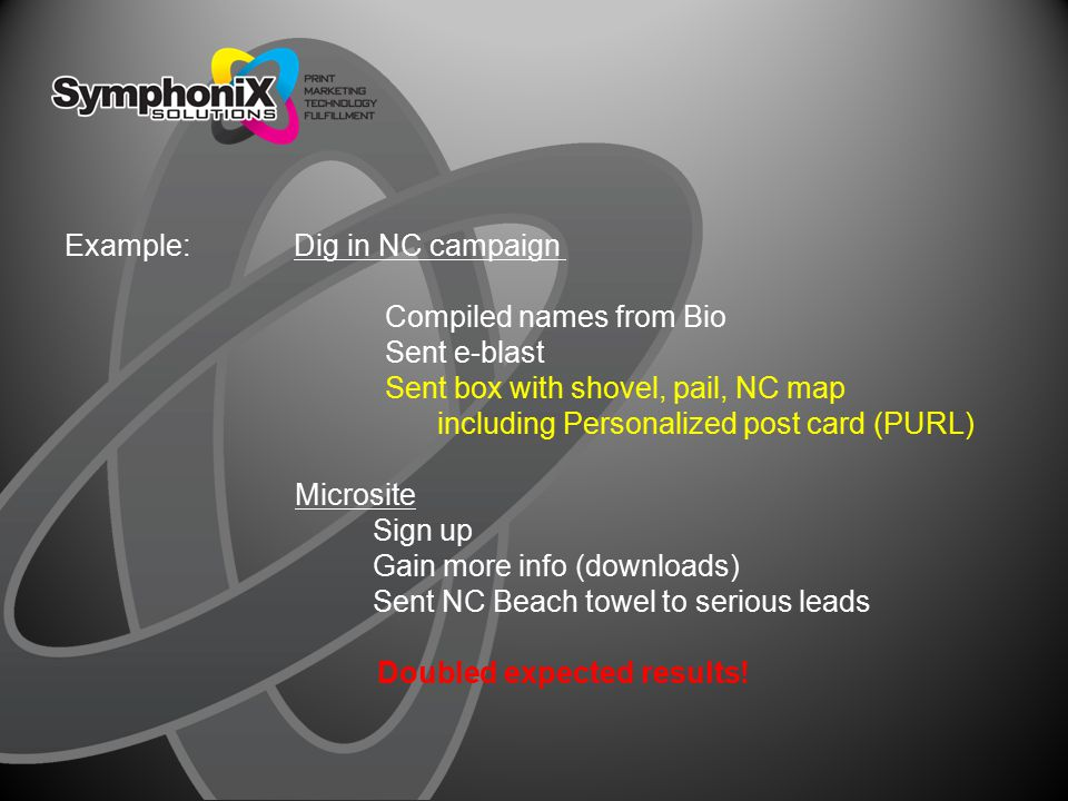Example: Dig in NC campaign Compiled names from Bio Sent e-blast Sent box with shovel, pail, NC map including Personalized post card (PURL) Microsite