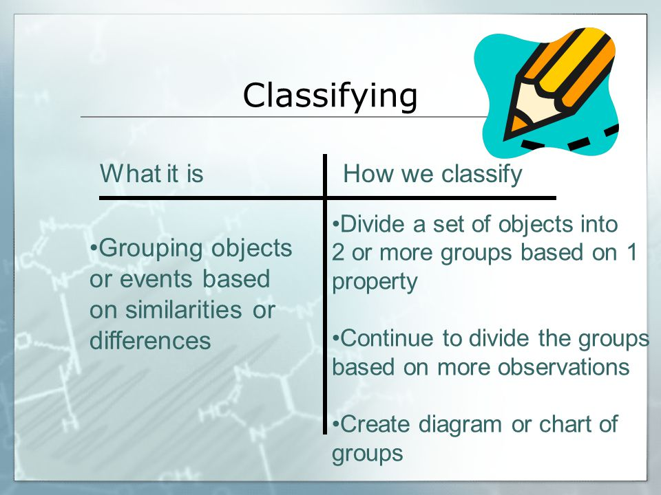 Classifying How do I classify? 1.Observe a set of objects or events. Think about their properties. 2.Divide the set into 2 or more groups based on one